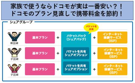 ファミリー割引 | 料金・割引 | NTTドコモ